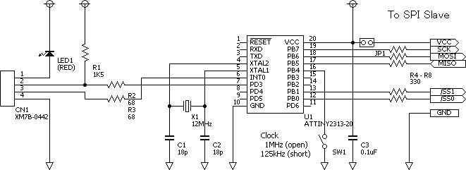 AVR-CDC